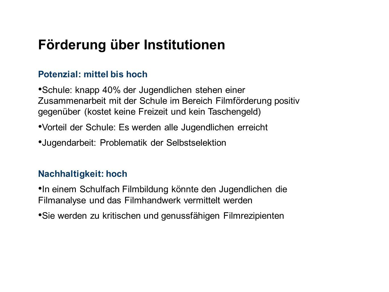 Förderung über Institutionen