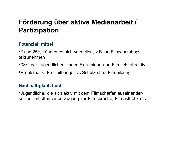 Förderung über aktive Medienarbeit / Partizipation