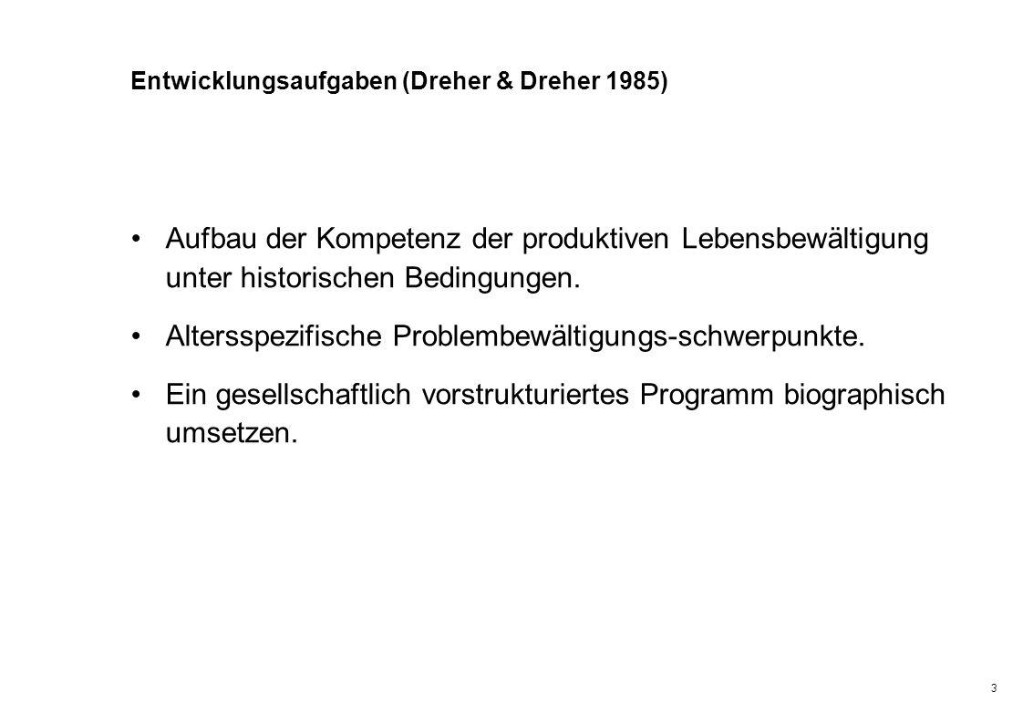 Entwicklungsaufgaben (Dreher & Dreher 1985)