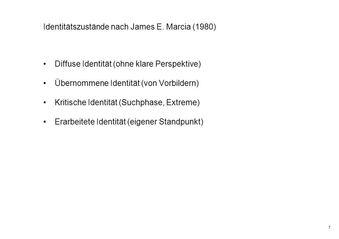 Identitätszustände nach James E. Marcia (1980)