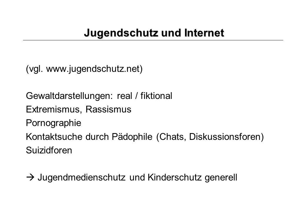 Jugendschutz und Internet