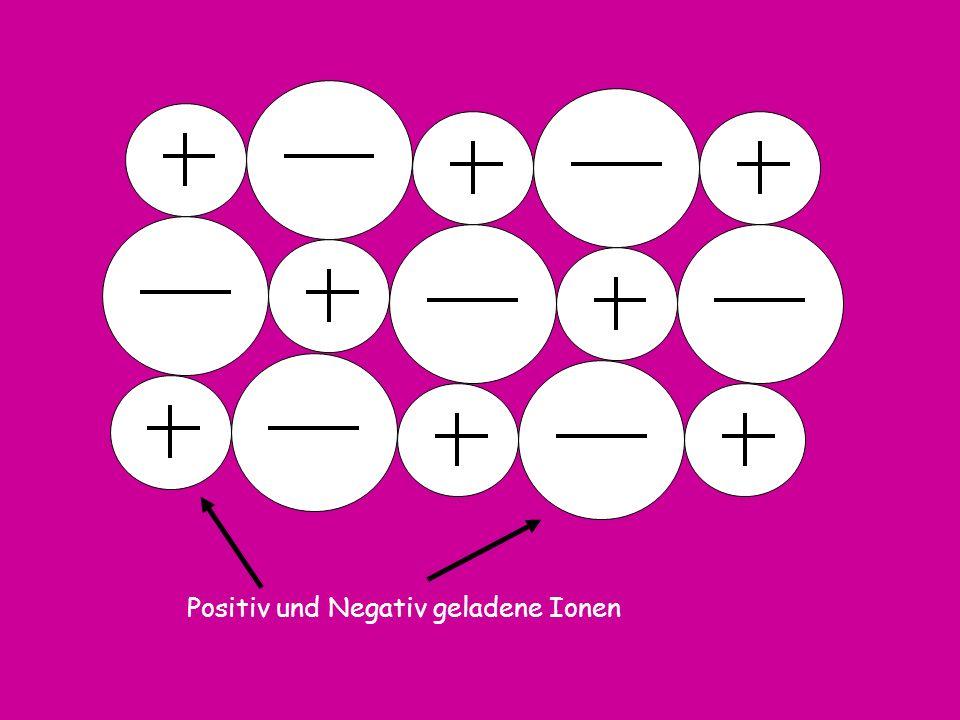 Positiv und Negativ geladene Ionen