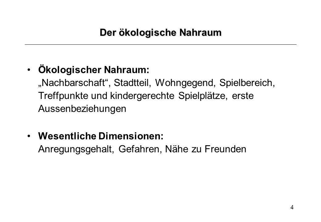 Der ökologische Nahraum