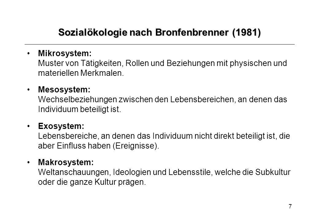Sozialökologie nach Bronfenbrenner (1981)
