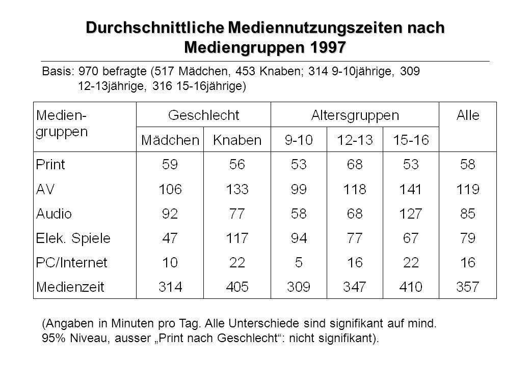 Durchschnittliche Mediennutzungszeiten nach Mediengruppen 1997