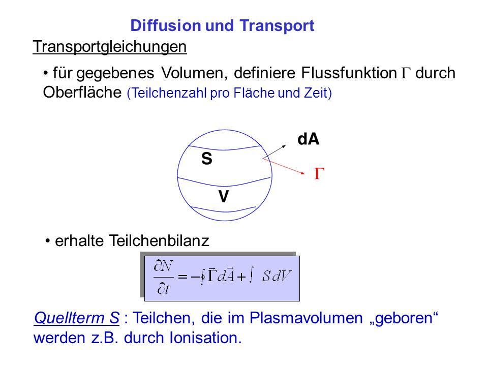 Diffusion und Transport
