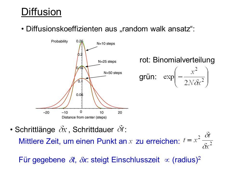 "Diffusion Diffusionskoeffizienten aus ""random walk ansatz :"