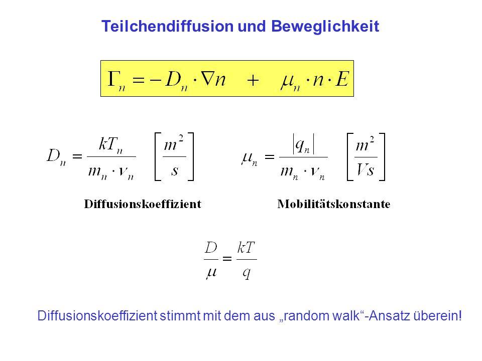 Teilchendiffusion und Beweglichkeit
