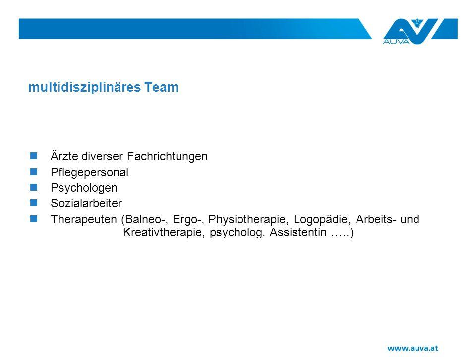multidisziplinäres Team