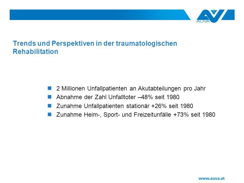 Trends und Perspektiven in der traumatologischen Rehabilitation