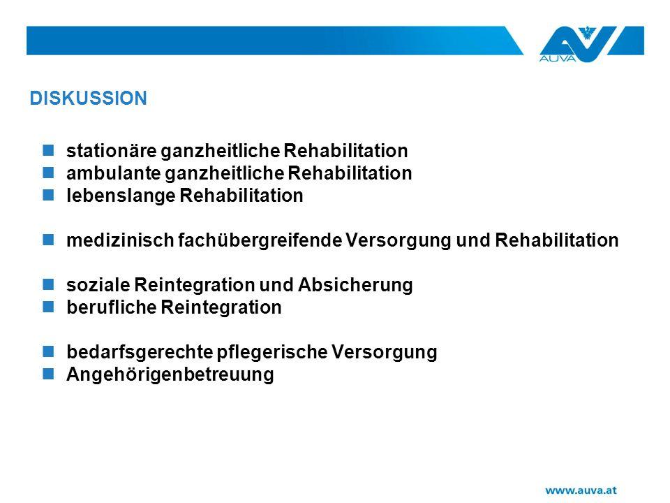 DISKUSSION stationäre ganzheitliche Rehabilitation. ambulante ganzheitliche Rehabilitation. lebenslange Rehabilitation.