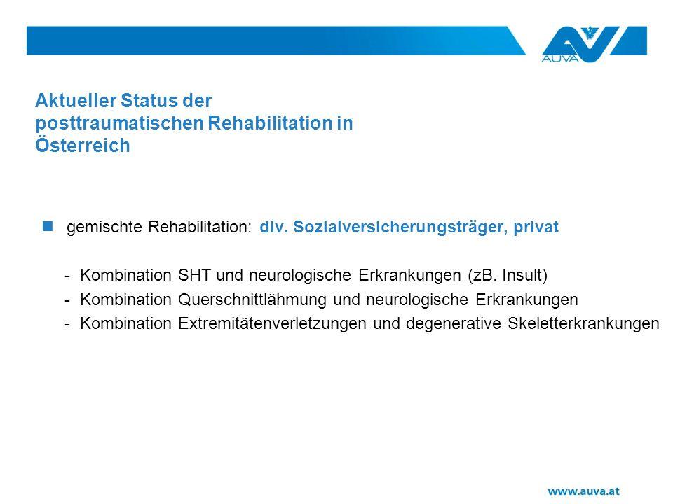 Aktueller Status der posttraumatischen Rehabilitation in Österreich