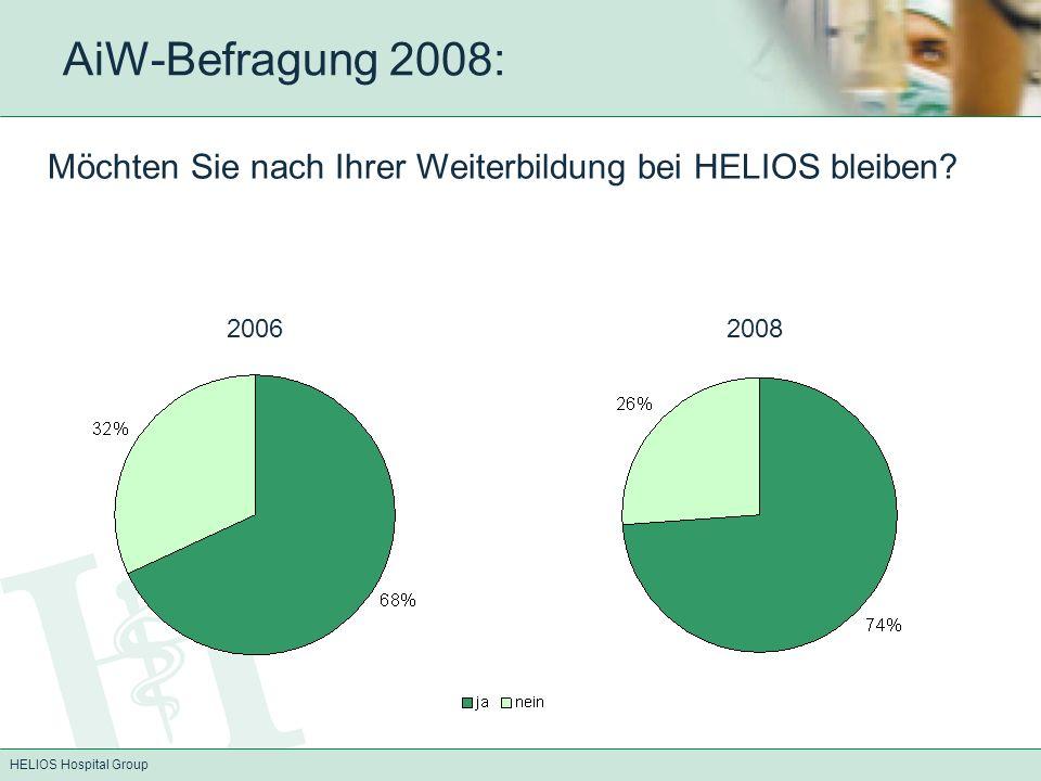 AiW-Befragung 2008: Möchten Sie nach Ihrer Weiterbildung bei HELIOS bleiben 2006 2008