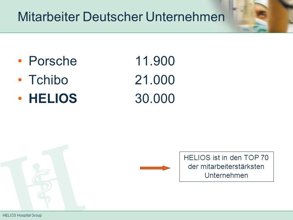Mitarbeiter Deutscher Unternehmen