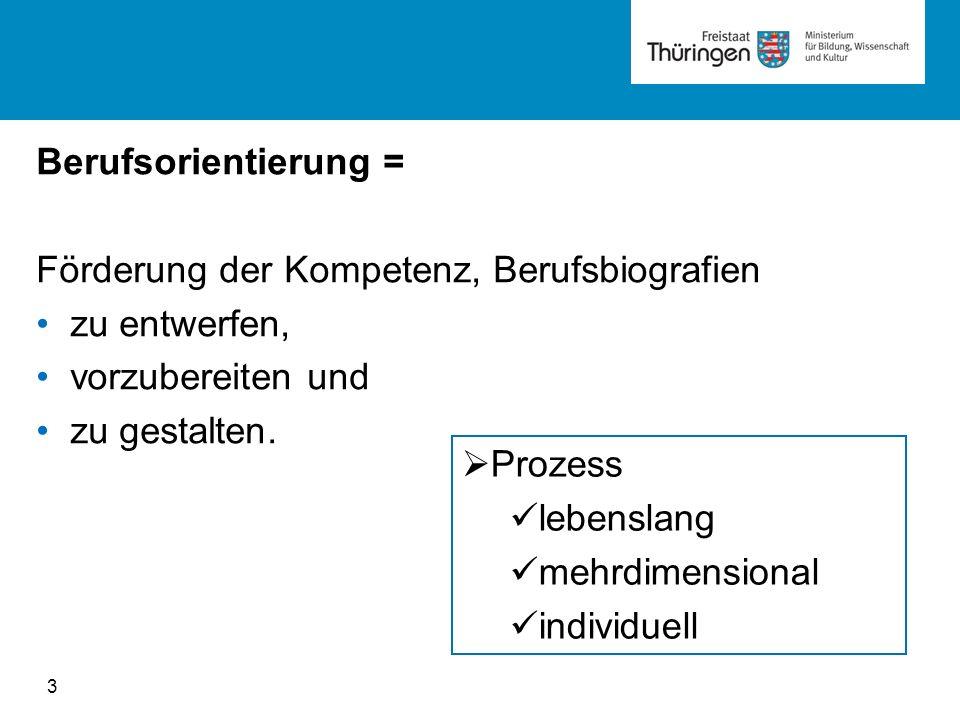 Entstehung Thüringer Wirtschafts- und Innovationsrat