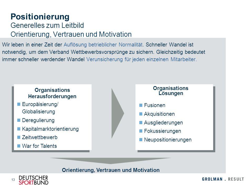 Organisations Lösungen