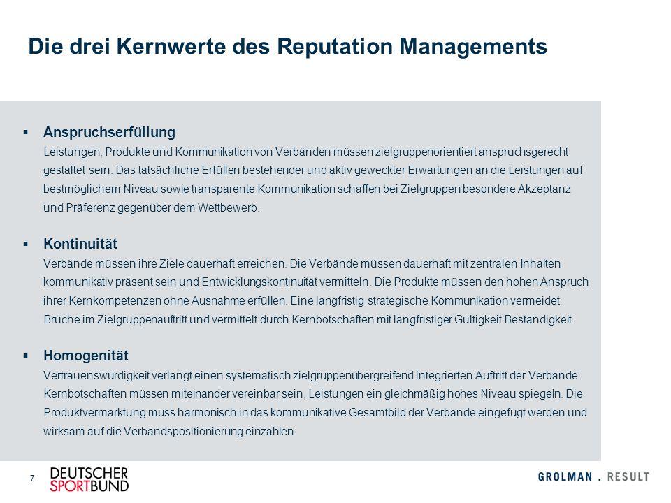Die drei Kernwerte des Reputation Managements