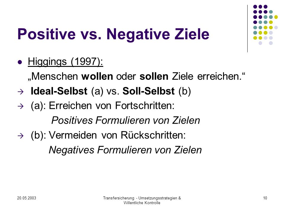 Positive vs. Negative Ziele