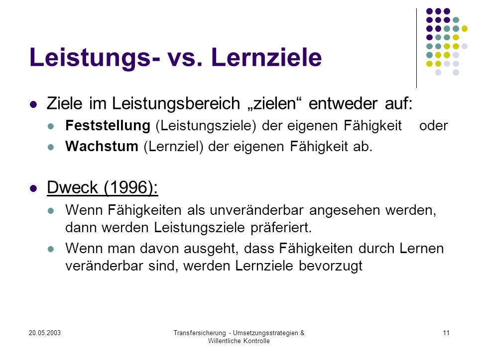 Leistungs- vs. Lernziele
