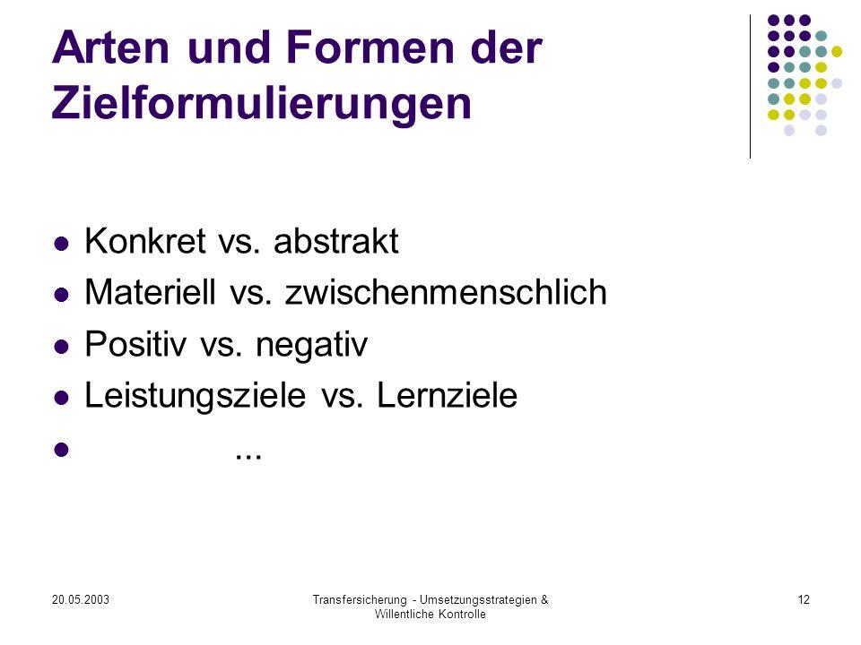 Arten und Formen der Zielformulierungen