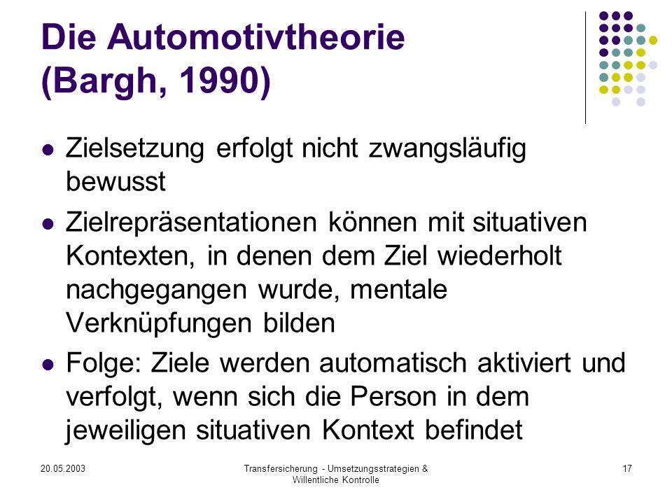 Die Automotivtheorie (Bargh, 1990)