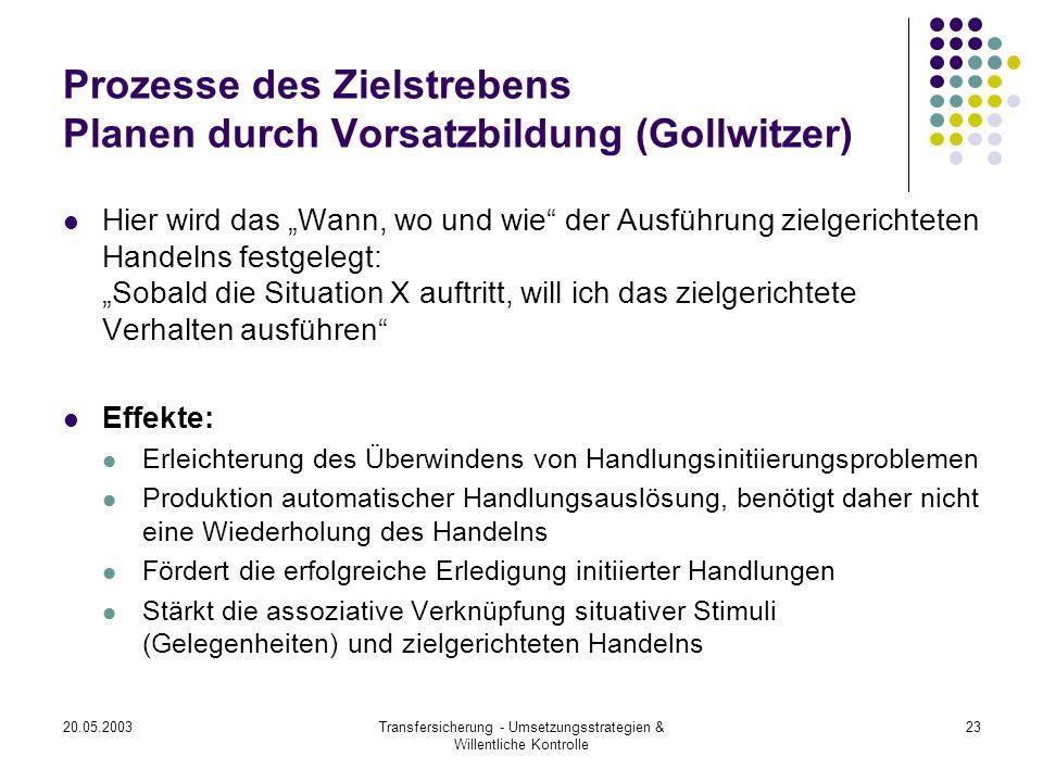 Prozesse des Zielstrebens Planen durch Vorsatzbildung (Gollwitzer)
