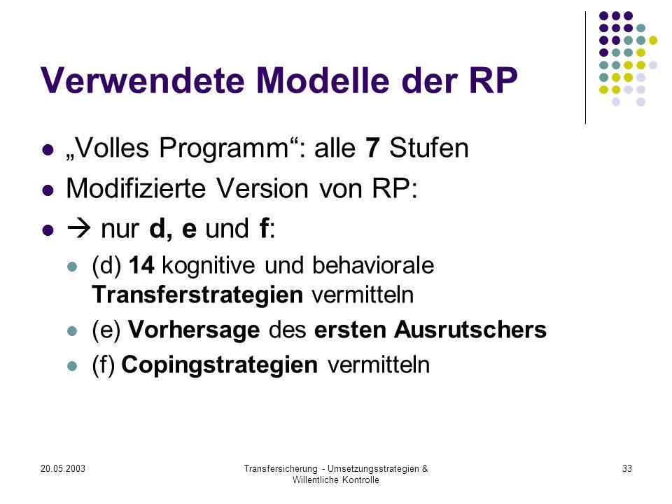 Verwendete Modelle der RP