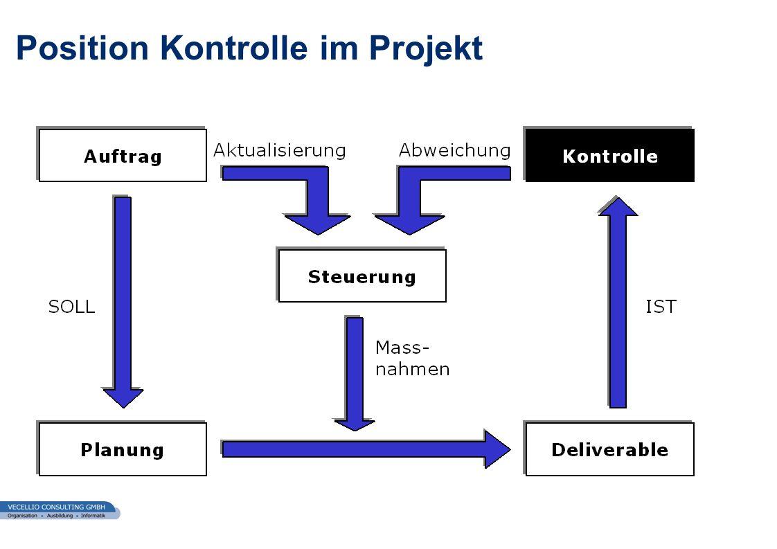 Position Kontrolle im Projekt
