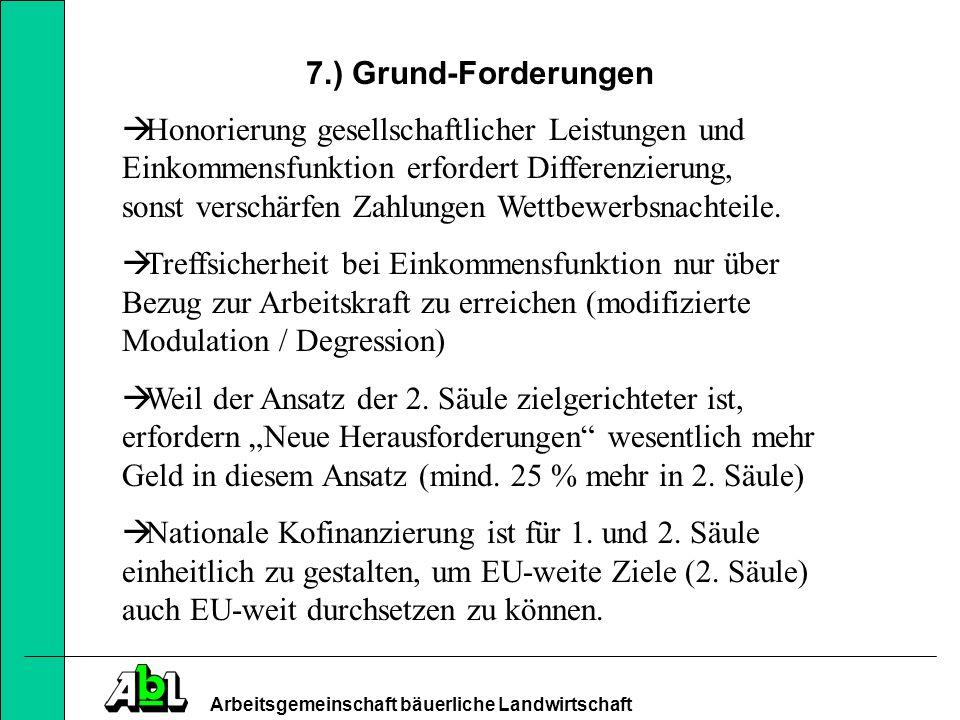 7.) Grund-Forderungen