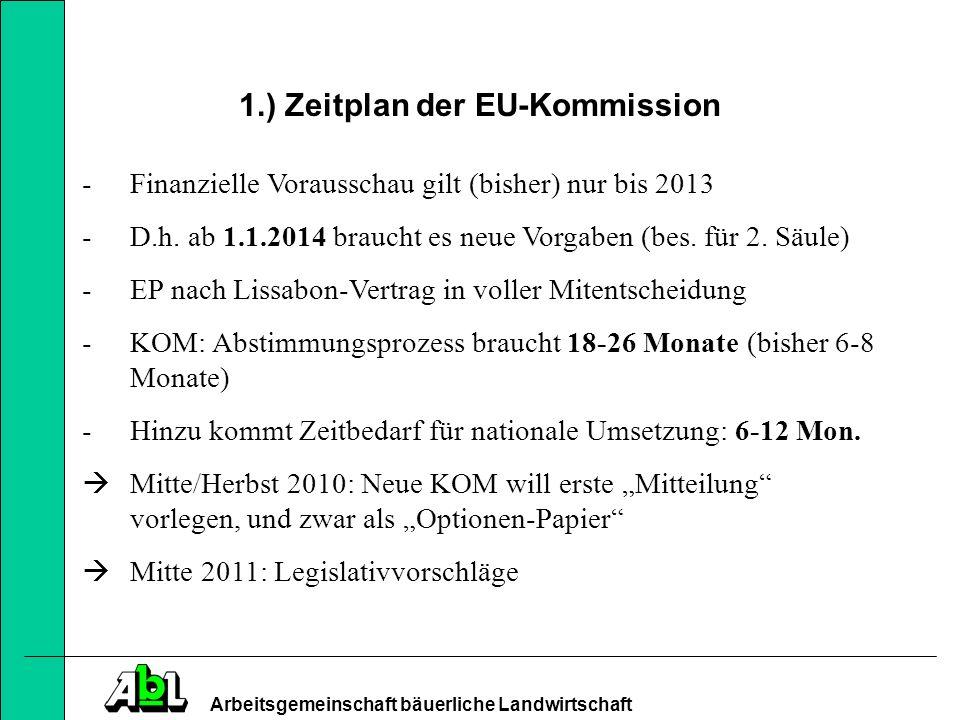 1.) Zeitplan der EU-Kommission