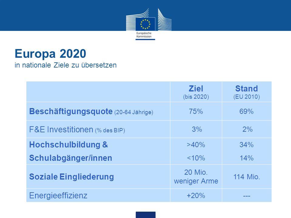 Europa 2020 in nationale Ziele zu übersetzen