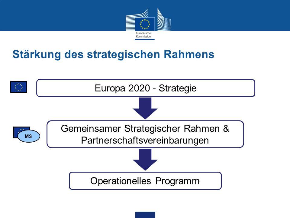 Stärkung des strategischen Rahmens