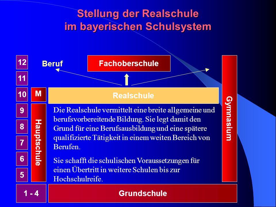 Stellung der Realschule im bayerischen Schulsystem