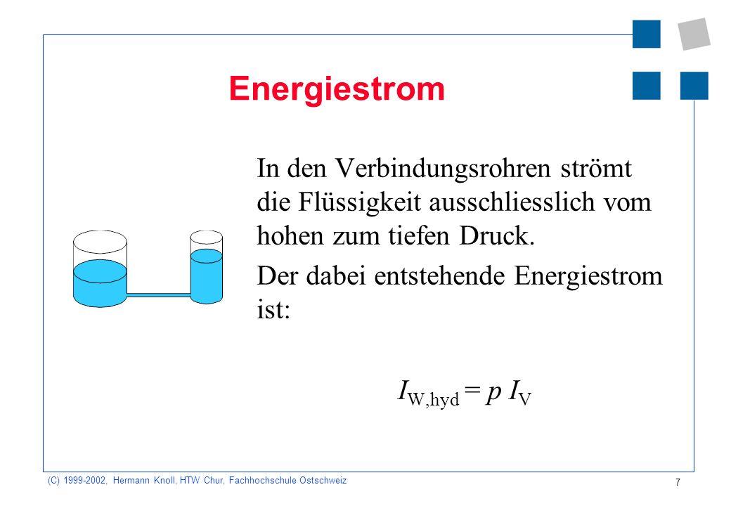 Energiestrom In den Verbindungsrohren strömt die Flüssigkeit ausschliesslich vom hohen zum tiefen Druck.