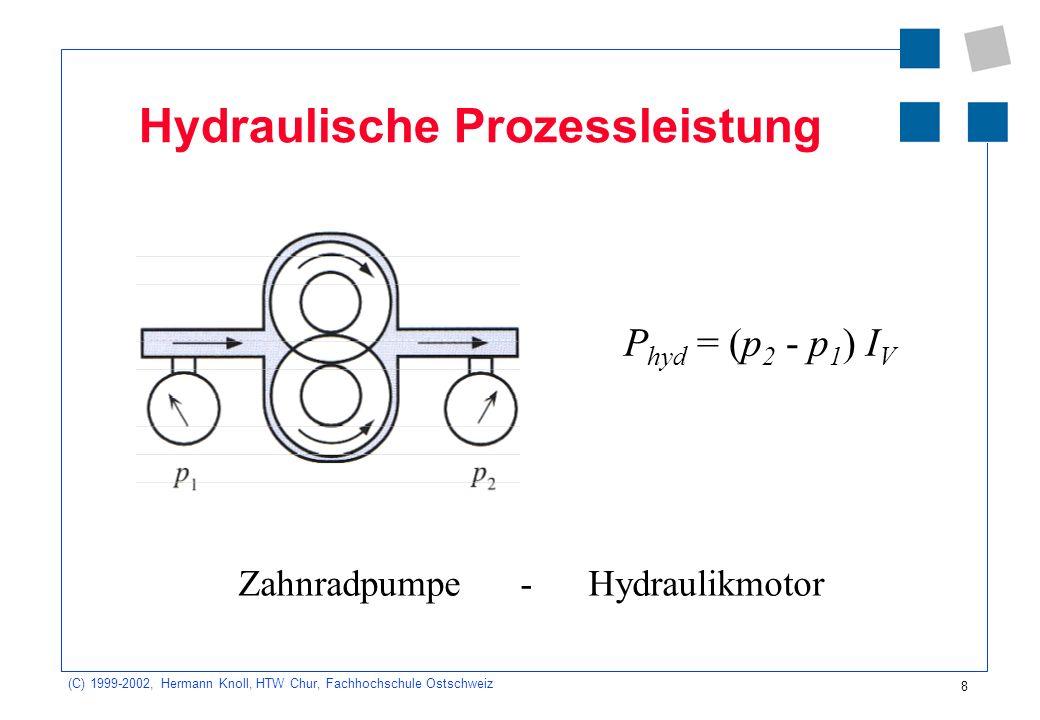 Hydraulische Prozessleistung