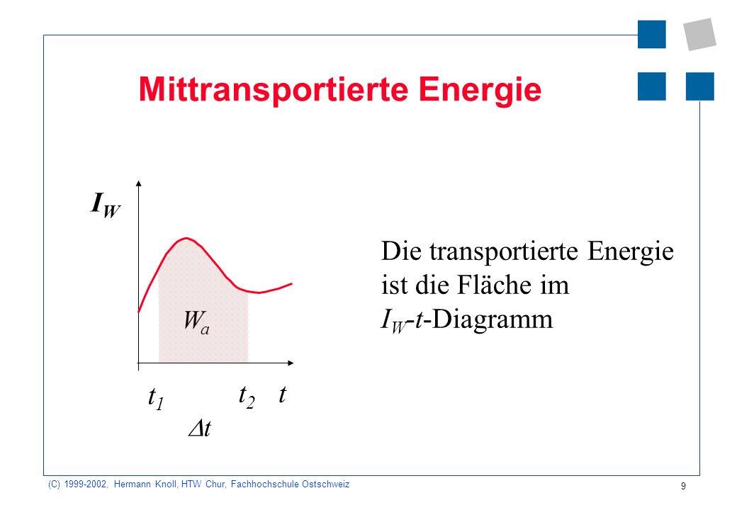 Mittransportierte Energie