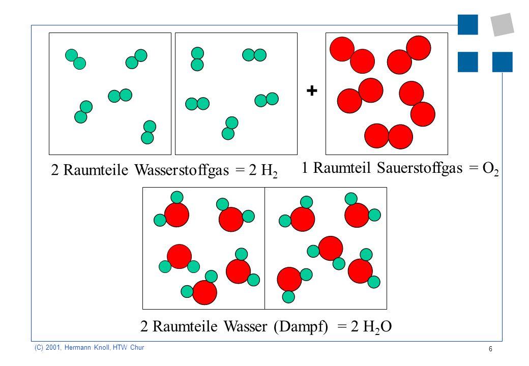 + 1 Raumteil Sauerstoffgas = O2 2 Raumteile Wasserstoffgas = 2 H2