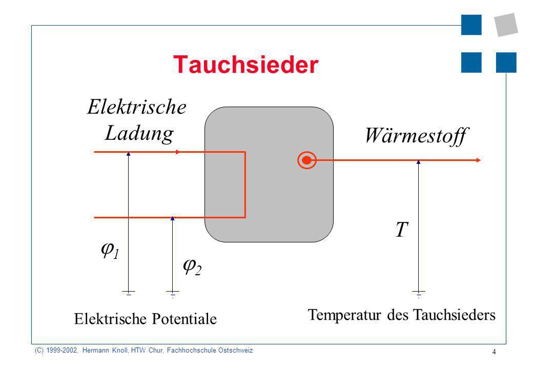 Tauchsieder Elektrische Ladung Wärmestoff T 1 2