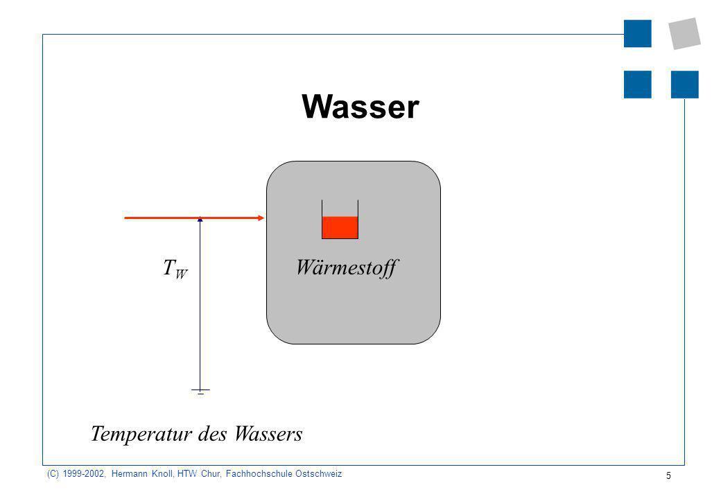 Wasser TW Wärmestoff Temperatur des Wassers