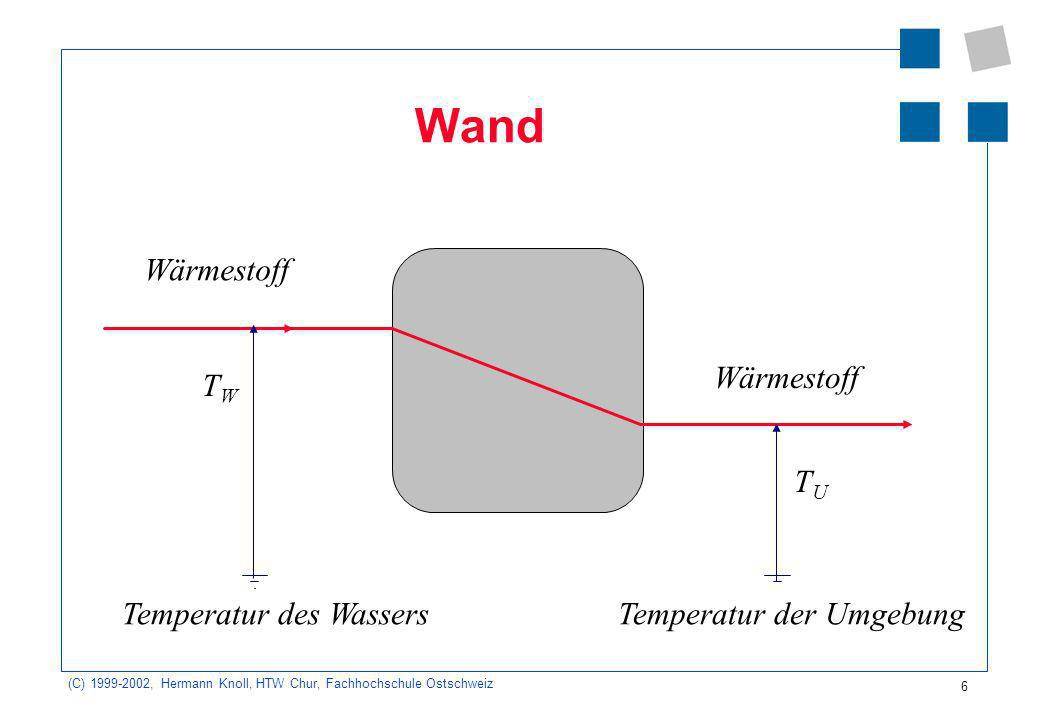 Wand Wärmestoff Wärmestoff TW TU Temperatur des Wassers