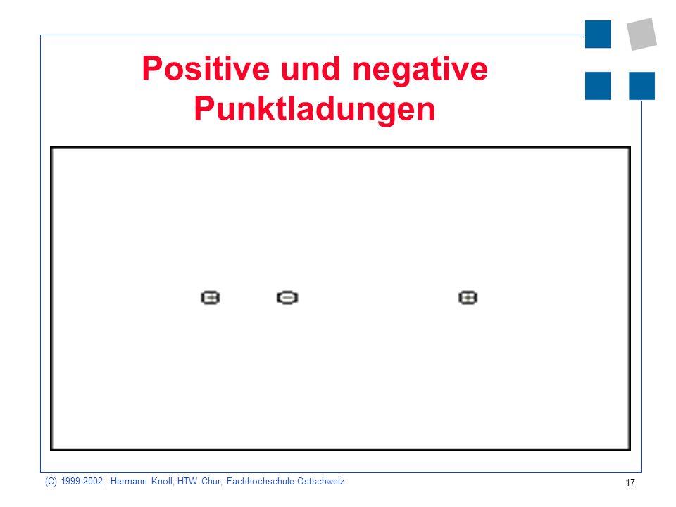 Positive und negative Punktladungen