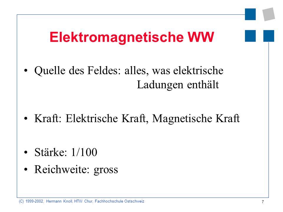 Elektromagnetische WW