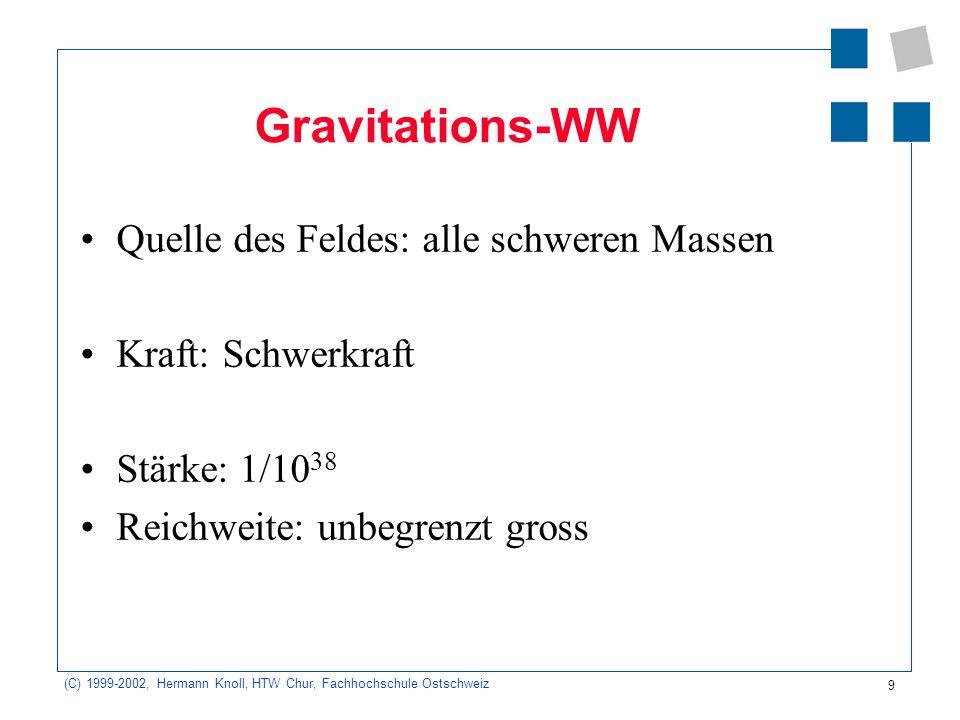 Gravitations-WW Quelle des Feldes: alle schweren Massen