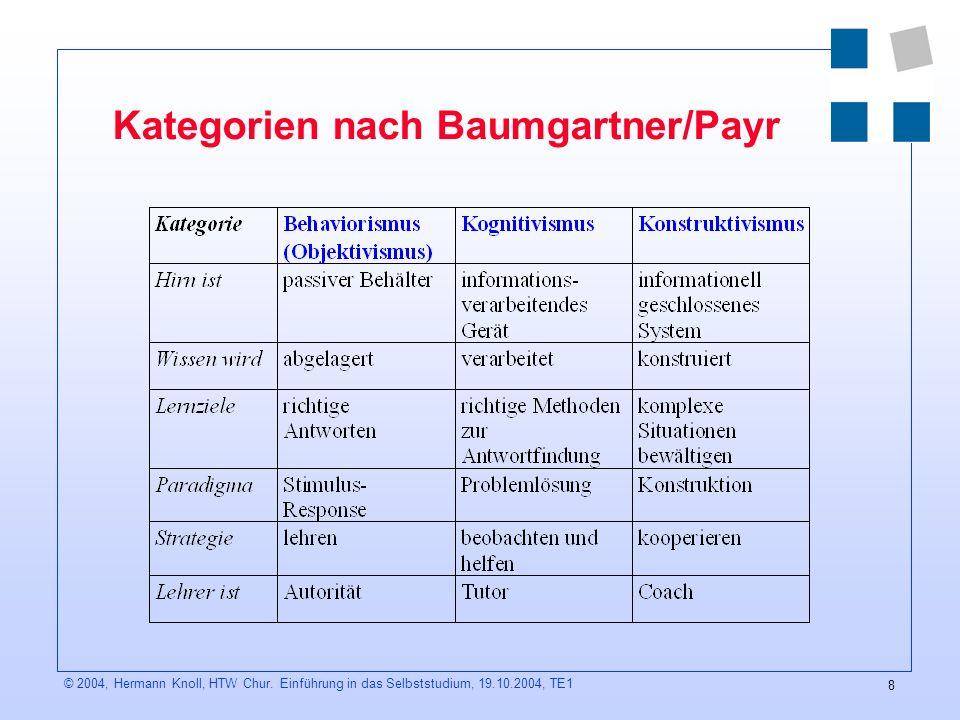 Kategorien nach Baumgartner/Payr