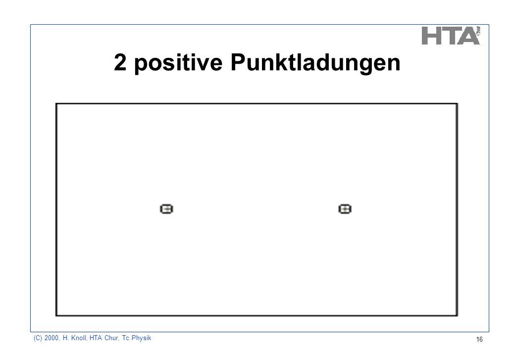 2 positive Punktladungen