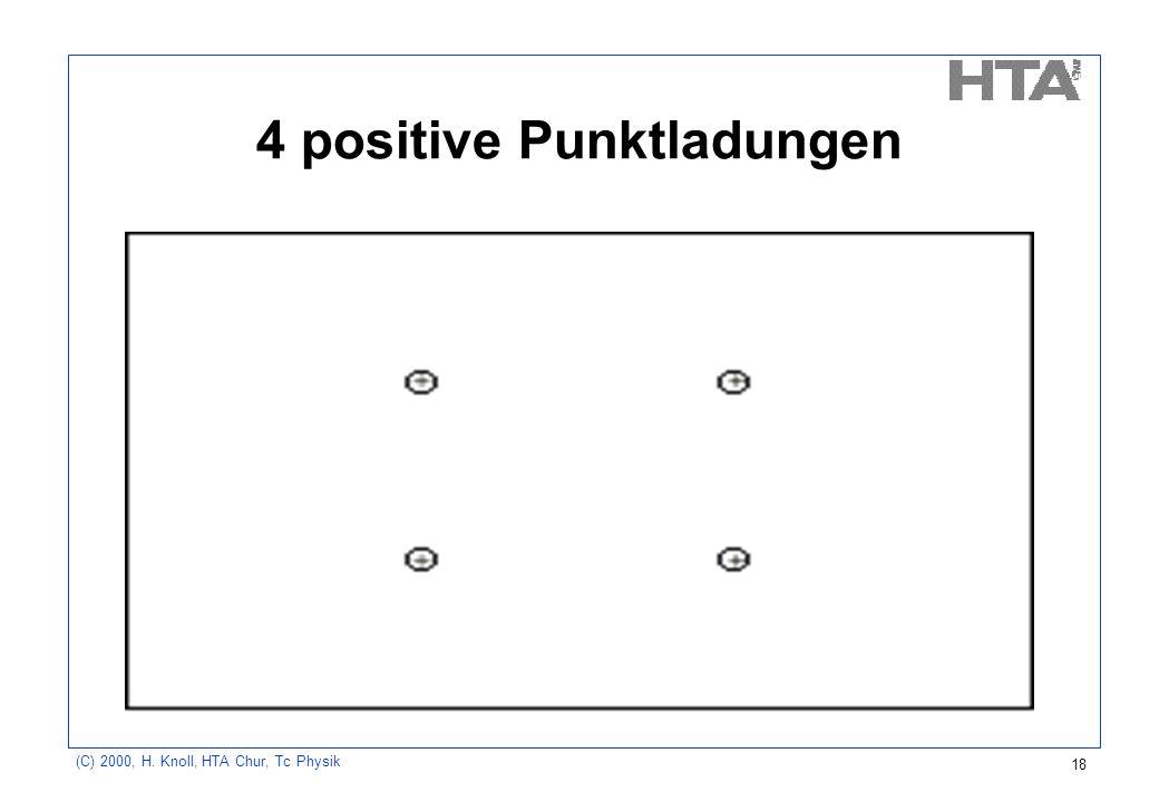 4 positive Punktladungen