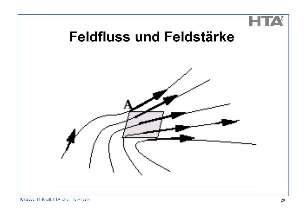 Feldfluss und Feldstärke