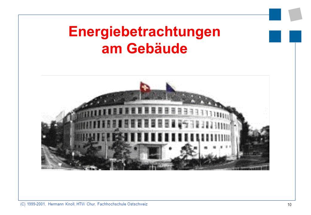 Energiebetrachtungen am Gebäude