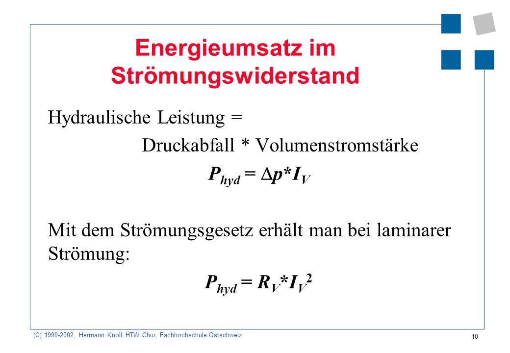 Energieumsatz im Strömungswiderstand