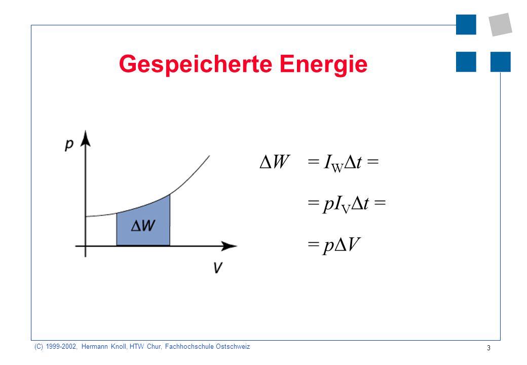 Gespeicherte Energie DW = IWDt = = pIVDt = = pDV